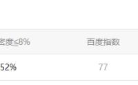 网站内容更新对排名的重要性:郑州seo又回到首页