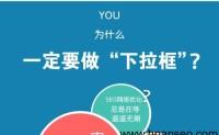 郑州SEO服务承接企业网站优化及刷百度下拉框