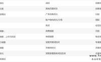 郑州SEM顾问_郑州百度竞价账户托管服务