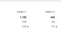ip/uv/pv是什么意思? 网站流量ip/uv/pv具体是什么