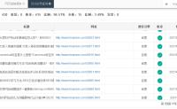 郑州SEO博客降权词库暴跌原因及解决方法!