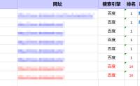 郑州设计公司网站优化案例:指定关键词排名