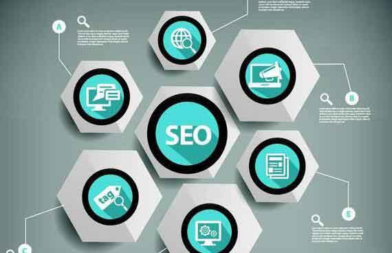 中小型网站SEO之精准可控内链打点系统