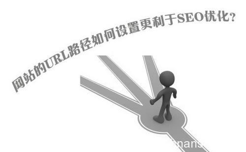 网站URL路径优化怎么做