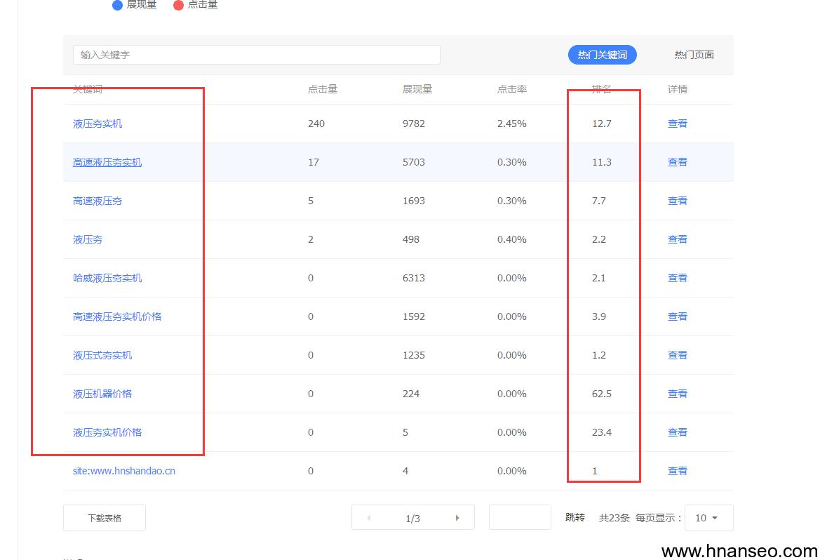 """网站建设+优化案例:关键词""""液压夯""""排名7天百度首页"""