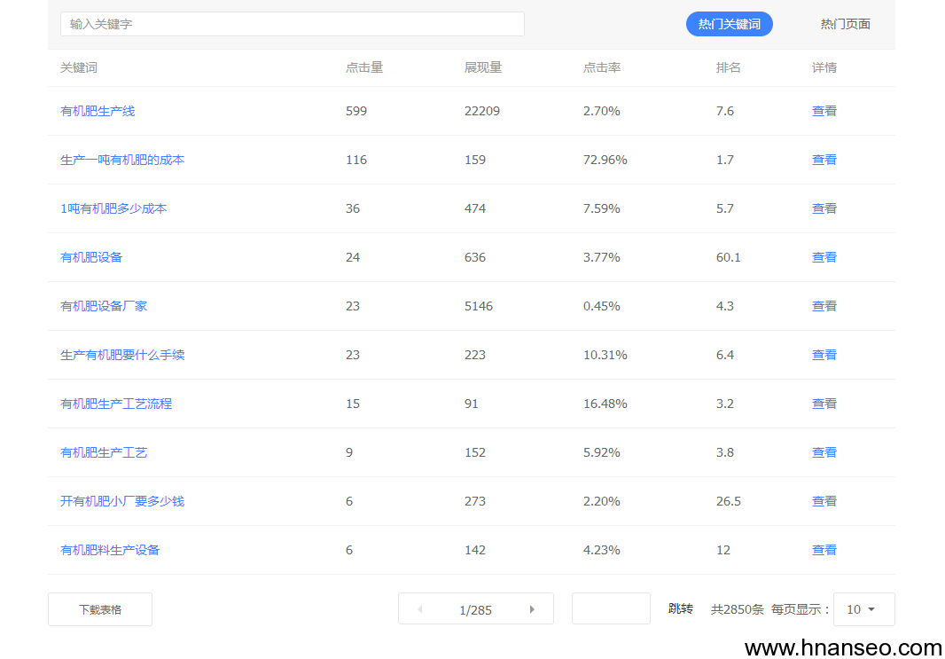 网站优化案例:全网1000+指数关键词一个月排名百度首页