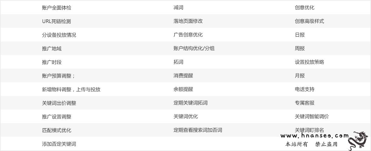 郑州SEM顾问_百度、360、神马、搜狗竞价账户托管服务